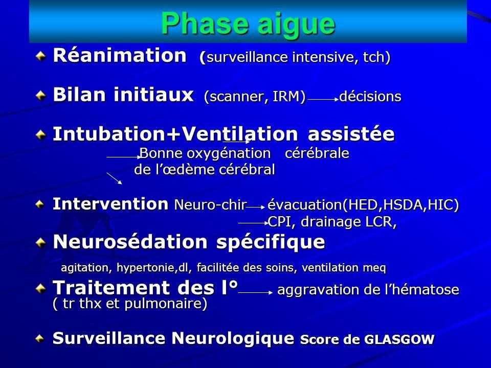 Phase aigue Réanimation (surveillance intensive, tch) Bilan initiaux (scanner, IRM) décisions Intubation+Ventilation assistée Bonne oxygénation cérébr