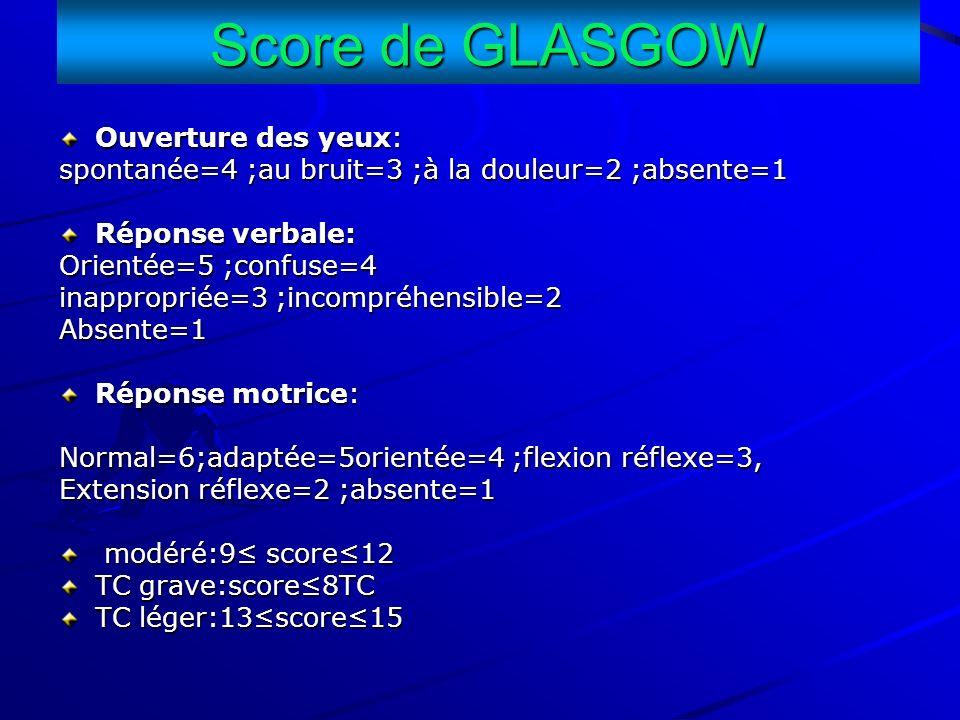 Score de GLASGOW Ouverture des yeux: spontanée=4 ;au bruit=3 ;à la douleur=2 ;absente=1 Réponse verbale: Orientée=5 ;confuse=4 inappropriée=3 ;incompr