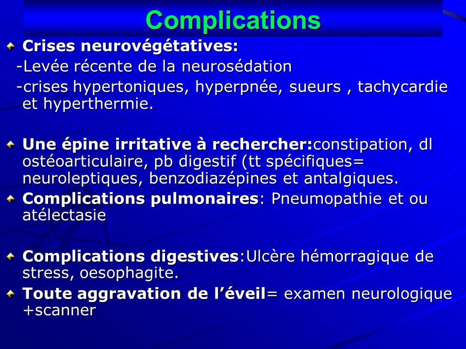 Complications Crises neurovégétatives: -Levée récente de la neurosédation -Levée récente de la neurosédation -crises hypertoniques, hyperpnée, sueurs,
