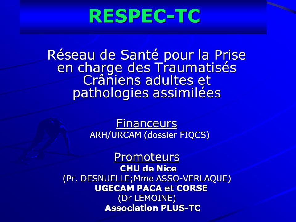 Réseau de Santé pour la Prise en charge des Traumatisés Crâniens adultes et pathologies assimilées Financeurs ARH/URCAM (dossier FIQCS) ARH/URCAM (dos