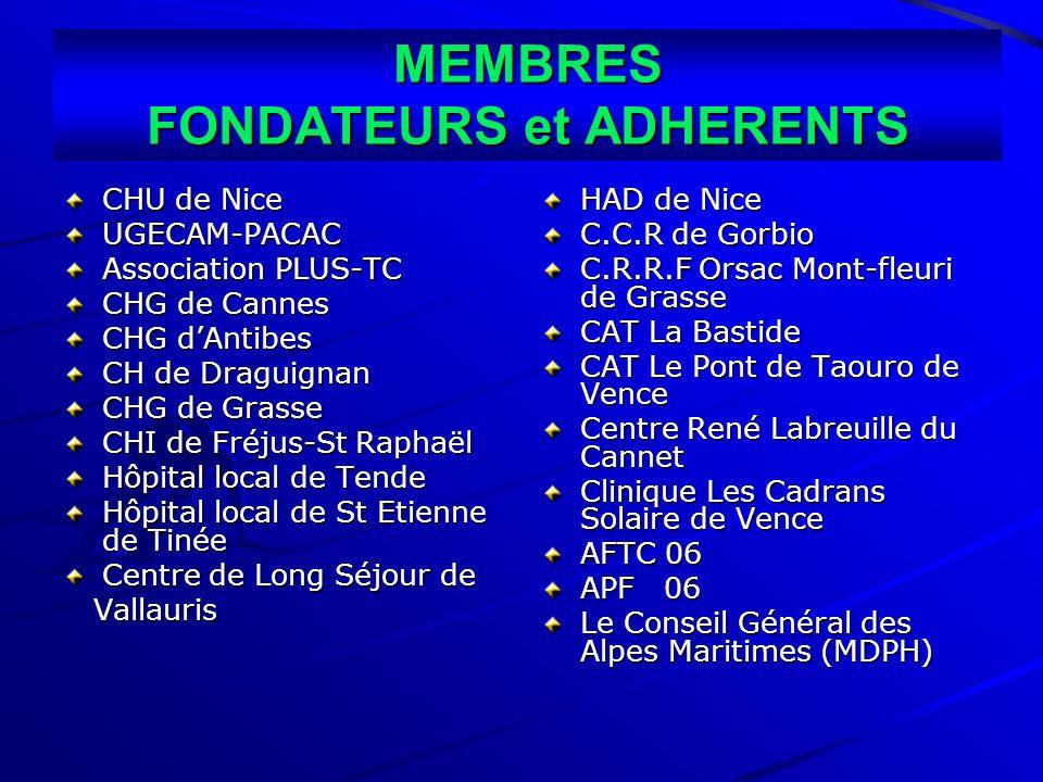 MEMBRES FONDATEURS et ADHERENTS CHU de Nice UGECAM-PACAC Association PLUS-TC CHG de Cannes CHG dAntibes CH de Draguignan CHG de Grasse CHI de Fréjus-S