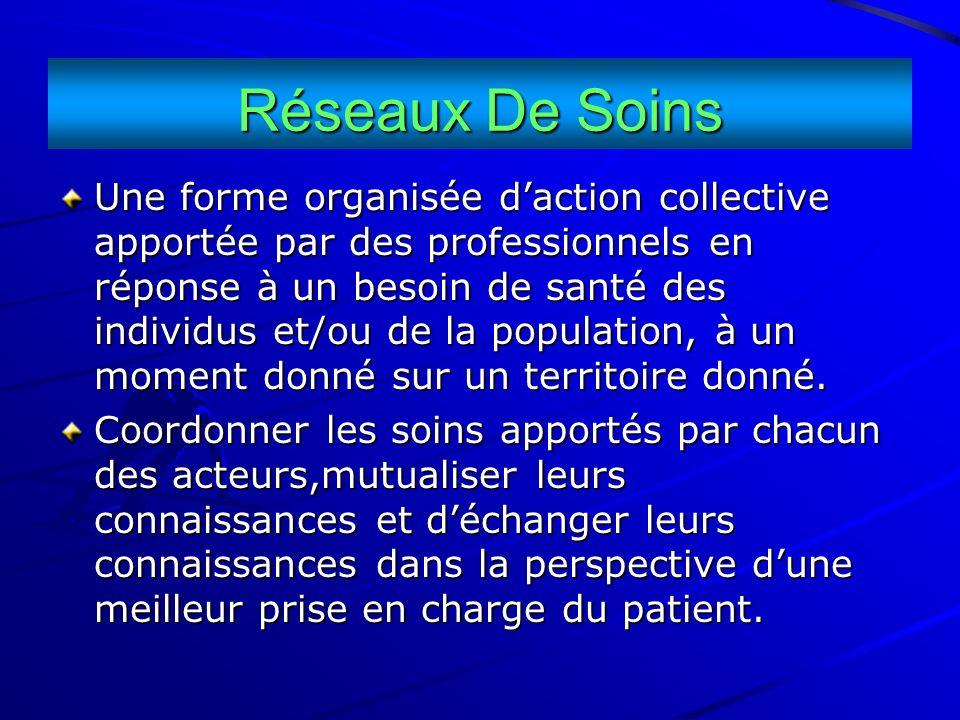 Réseaux De Soins Une forme organisée daction collective apportée par des professionnels en réponse à un besoin de santé des individus et/ou de la popu