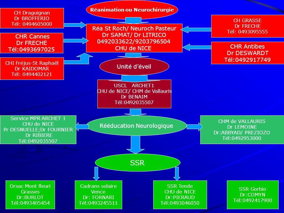 Réanimation ou Neurochirurgie Réa St Roch/ Neuroch Pasteur Dr SAMAT/ Dr LITRICO 0492033622/9203796504 CHU de NICE CHR Cannes Dr FRECHE Tél:0493697025