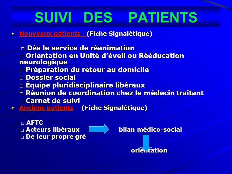 SUIVI DES PATIENTS Nouveaux patients (Fiche Signalétique) Dés le service de réanimation Dés le service de réanimation Orientation en Unité déveil ou R