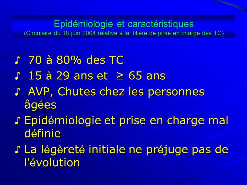 Epidémiologie et caractéristiques (Circulaire du 18 juin 2004 relative à la filière de prise en charge des TC) 70 à 80% des TC 70 à 80% des TC 15 à 29