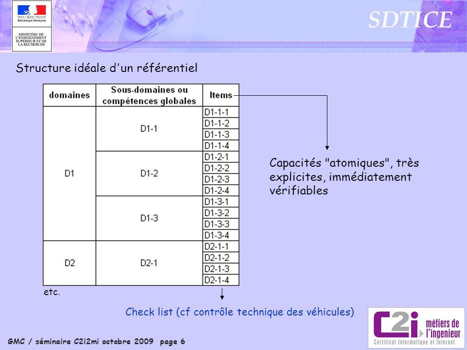 GMC / séminaire C2i2mi octobre 2009 page 6 SDTICE Structure idéale d'un référentiel Capacités
