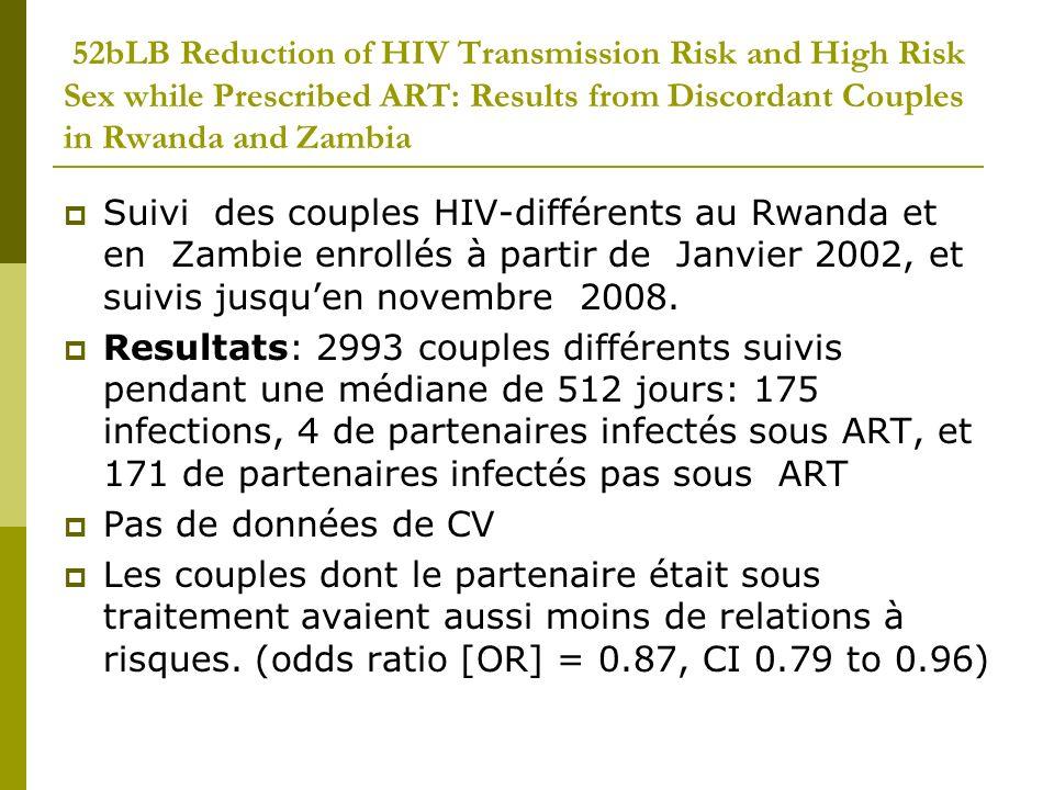 52bLB Reduction of HIV Transmission Risk and High Risk Sex while Prescribed ART: Results from Discordant Couples in Rwanda and Zambia Suivi des couples HIV-différents au Rwanda et en Zambie enrollés à partir de Janvier 2002, et suivis jusquen novembre 2008.