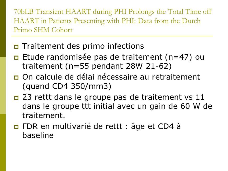 70bLB Transient HAART during PHI Prolongs the Total Time off HAART in Patients Presenting with PHI: Data from the Dutch Primo SHM Cohort Traitement des primo infections Etude randomisée pas de traitement (n=47) ou traitement (n=55 pendant 28W 21-62) On calcule de délai nécessaire au retraitement (quand CD4 350/mm3) 23 rettt dans le groupe pas de traitement vs 11 dans le groupe ttt initial avec un gain de 60 W de traitement.