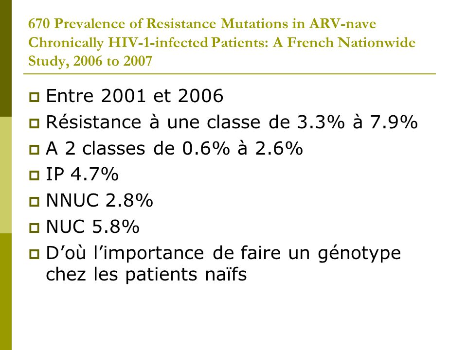 670 Prevalence of Resistance Mutations in ARV-nave Chronically HIV-1-infected Patients: A French Nationwide Study, 2006 to 2007 Entre 2001 et 2006 Rés
