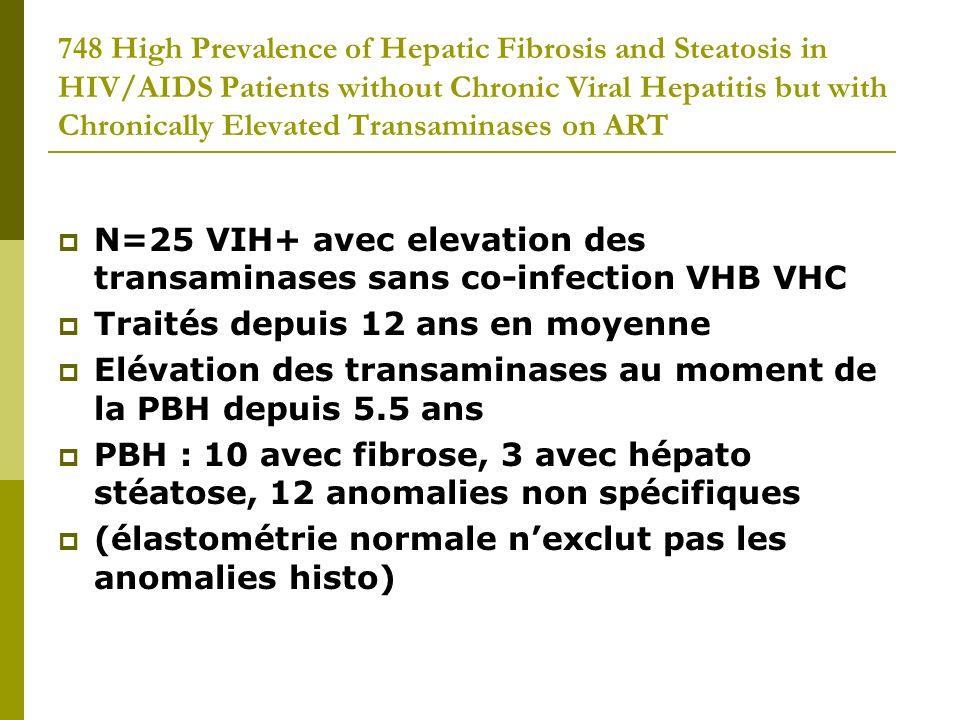 748 High Prevalence of Hepatic Fibrosis and Steatosis in HIV/AIDS Patients without Chronic Viral Hepatitis but with Chronically Elevated Transaminases on ART N=25 VIH+ avec elevation des transaminases sans co-infection VHB VHC Traités depuis 12 ans en moyenne Elévation des transaminases au moment de la PBH depuis 5.5 ans PBH : 10 avec fibrose, 3 avec hépato stéatose, 12 anomalies non spécifiques (élastométrie normale nexclut pas les anomalies histo)