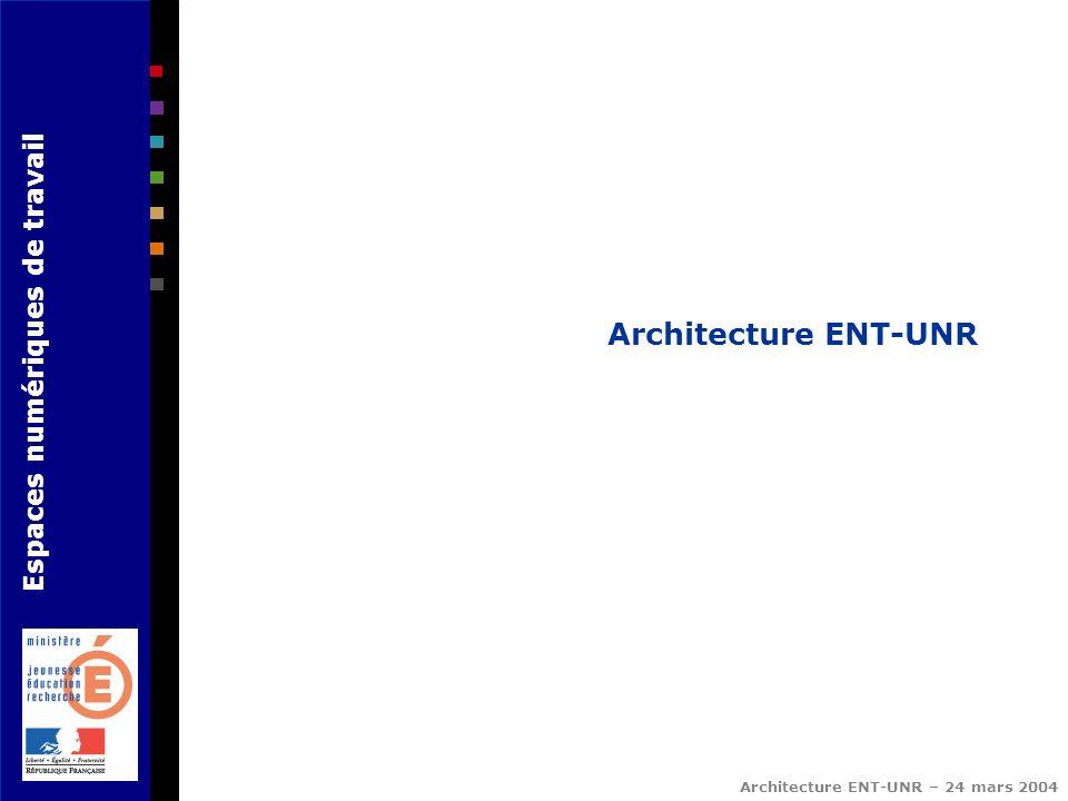 Espaces numériques de travail Architecture ENT-UNR – 24 mars 2004 Problématique générale LENT est un ensemble de services fournis aux étudiants et personnels dun établissement.