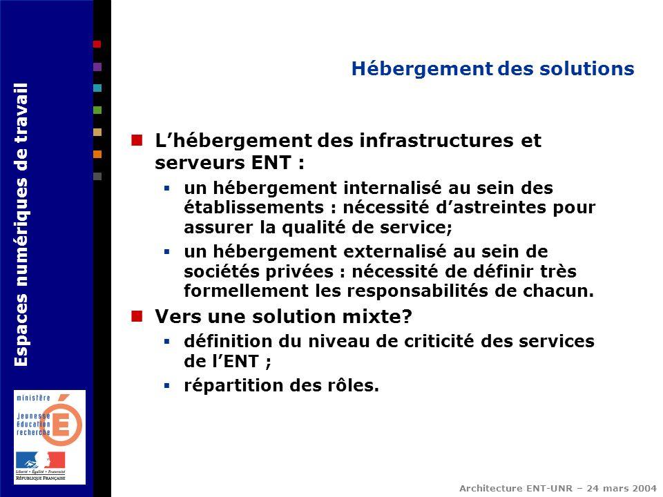 Espaces numériques de travail Architecture ENT-UNR – 24 mars 2004 Hébergement des solutions Lhébergement des infrastructures et serveurs ENT : un hébe