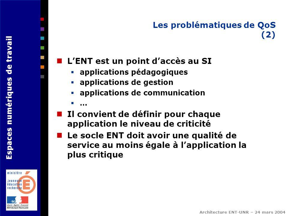 Espaces numériques de travail Architecture ENT-UNR – 24 mars 2004 Les problématiques de sécurité Laccès au SI nest plus sécurisé par le lieu daccès Les contraintes de sécurité sont à analyser pour chaque application : confidentialité ; authenticité ; intégrité.