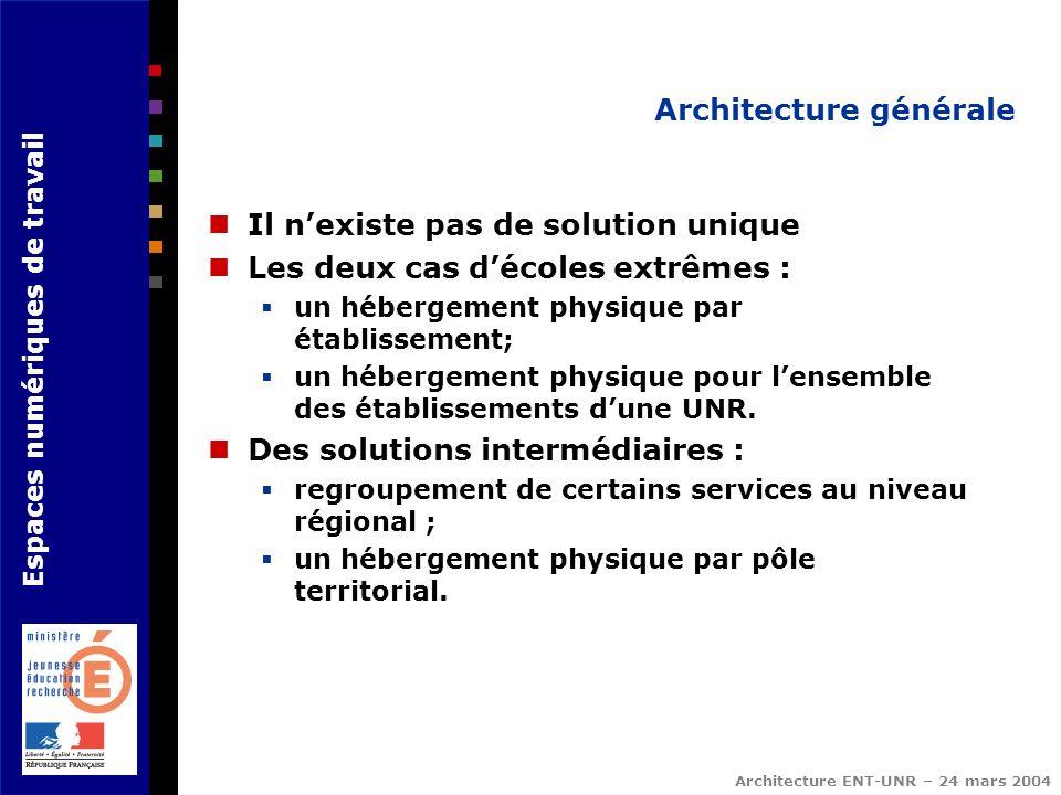 Espaces numériques de travail Architecture ENT-UNR – 24 mars 2004 Un hébergement par établissement Présence de linfrastructure complète dans chaque établissement de lUNR ; Avantages : personnalisation complète possible ; cible de déploiement plus réduite ; indépendance des établissements.