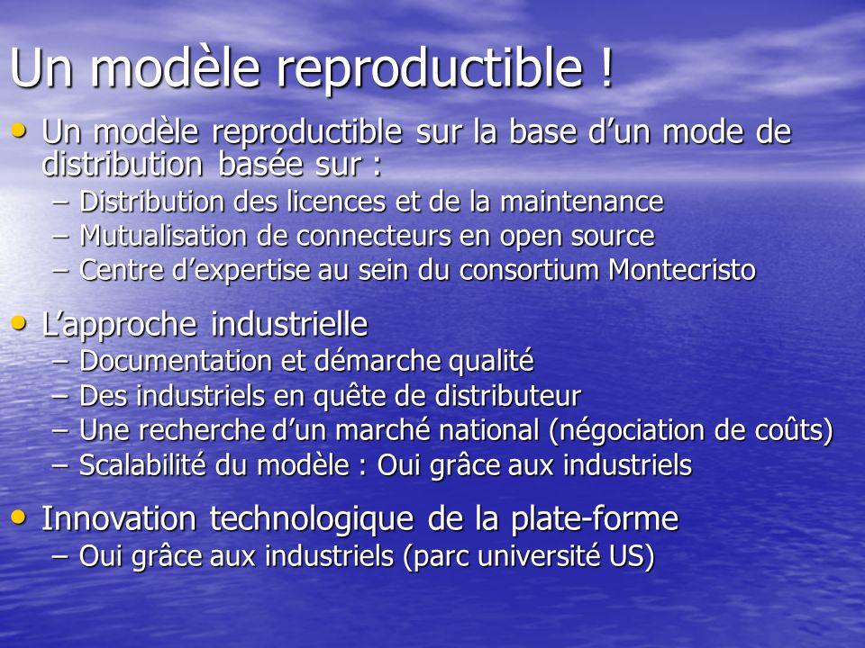 Un modèle reproductible .