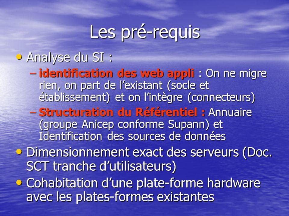 Installation (en cours de validation sur 2 ème plate-forme) installation Serveurs plate-forme OS et BD (5 j) installation Serveurs plate-forme OS et BD (5 j) Install Campus pipeline et modules associés (5 j) Install Campus pipeline et modules associés (5 j) Rédaction de la documentation dinstallation spécifique (5 j) Rédaction de la documentation dinstallation spécifique (5 j) Création des utilisateurs (1 j) Création des utilisateurs (1 j) Réalisation/récupération de connecteurs (x j) Réalisation/récupération de connecteurs (x j) Autres documentations (à évaluer) Autres documentations (à évaluer)