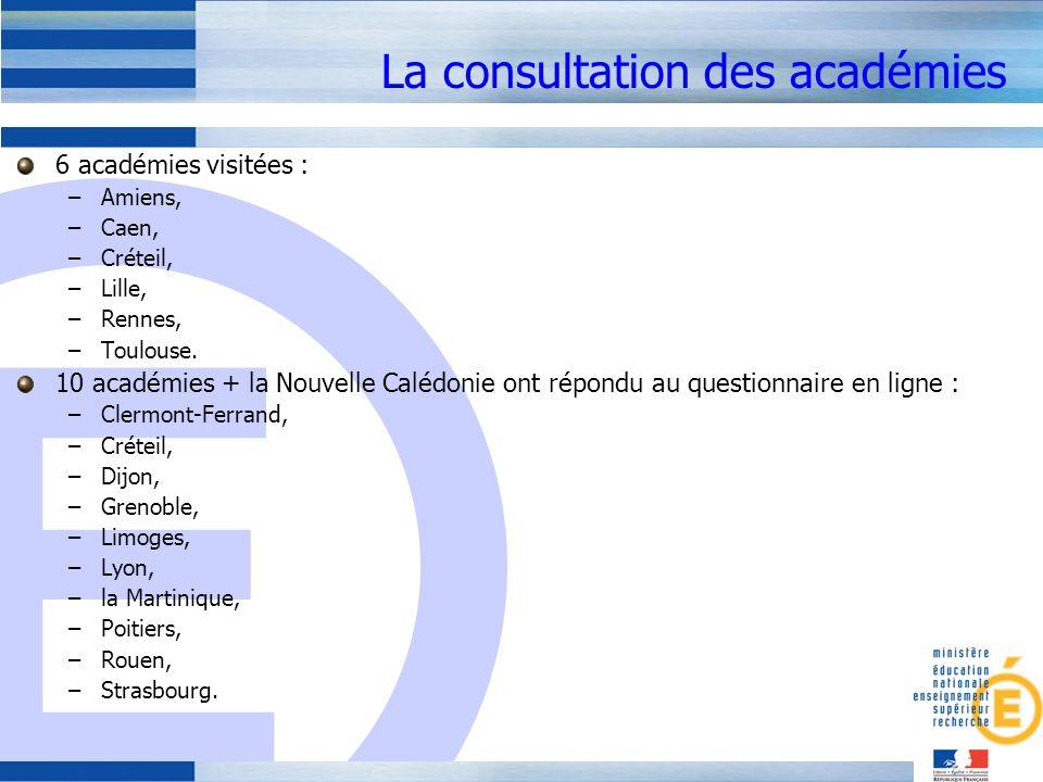 E La consultation des académies 6 académies visitées : –Amiens, –Caen, –Créteil, –Lille, –Rennes, –Toulouse. 10 académies + la Nouvelle Calédonie ont