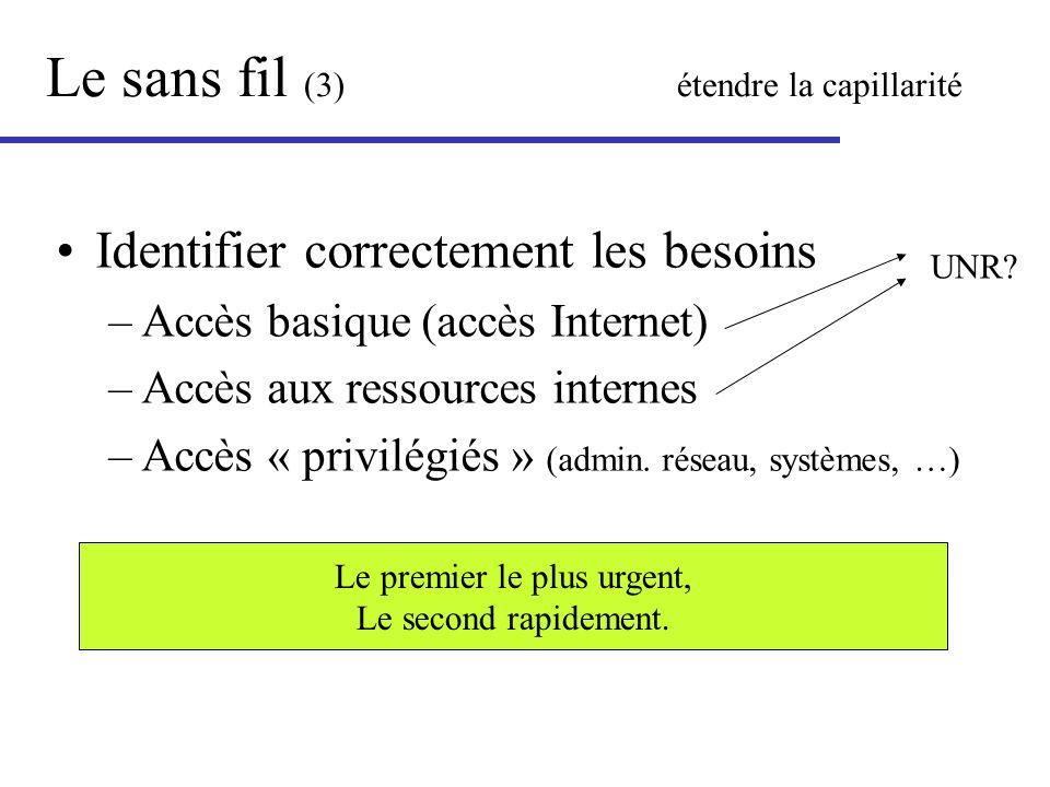 Le sans fil (3) étendre la capillarité Identifier correctement les besoins –Accès basique (accès Internet) –Accès aux ressources internes –Accès « pri