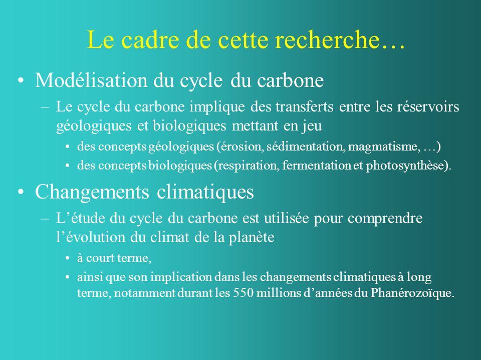 Annexe 2 Les modèles utilisés sont ceux du chercheur Tous les modèles que nous exploitons, sont proposés par les chercheurs de luniversité de Carleton :luniversité de Carleton –Des modèles à court terme utilisant les enveloppes atmosphère, biosphère, océan et sols.