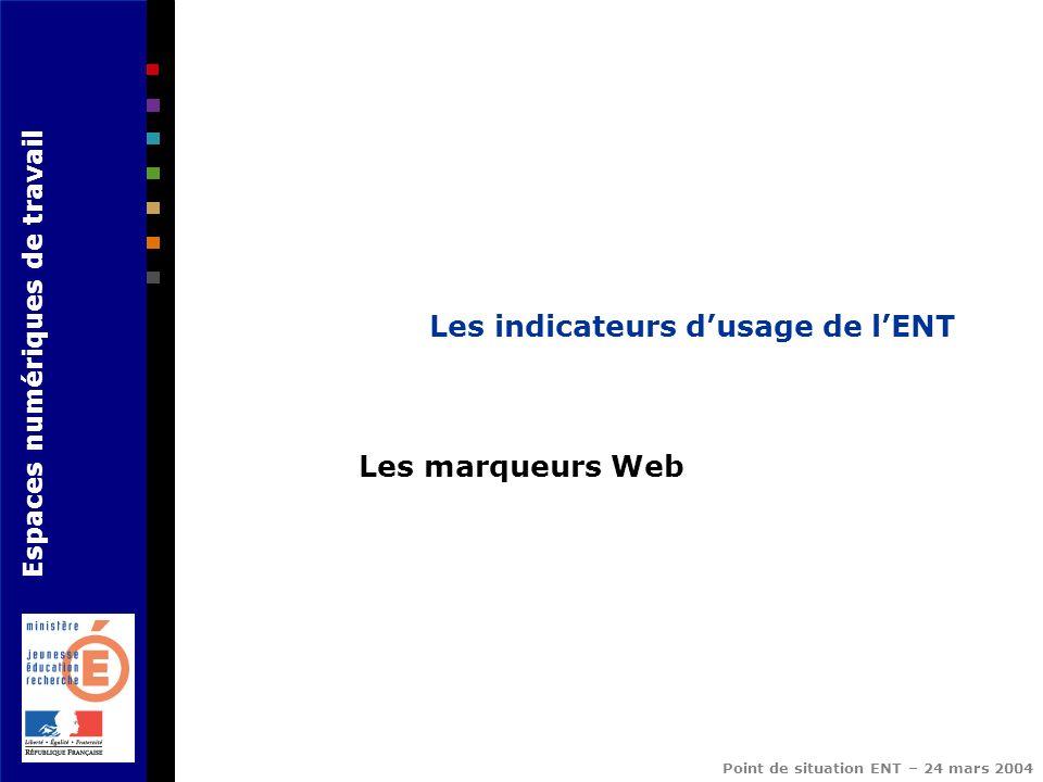 Espaces numériques de travail Point de situation ENT – 24 mars 2004 Les indicateurs dusage de lENT Les marqueurs Web