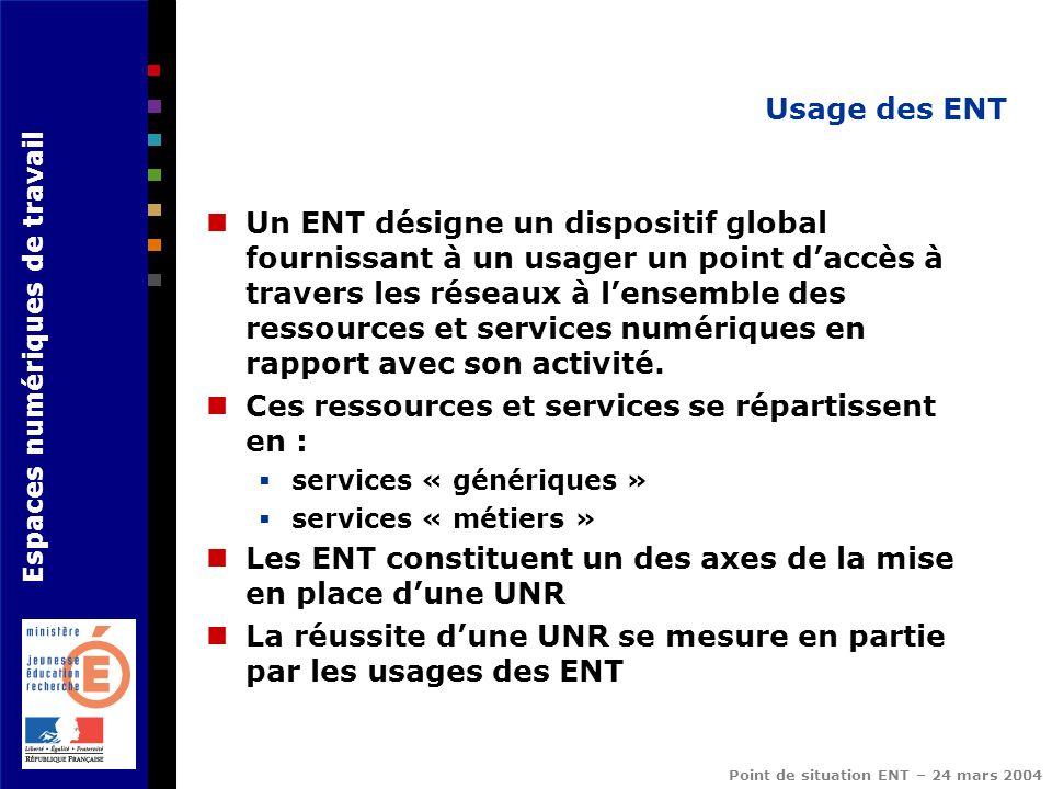 Espaces numériques de travail Point de situation ENT – 24 mars 2004 Usage des ENT Un ENT désigne un dispositif global fournissant à un usager un point daccès à travers les réseaux à lensemble des ressources et services numériques en rapport avec son activité.