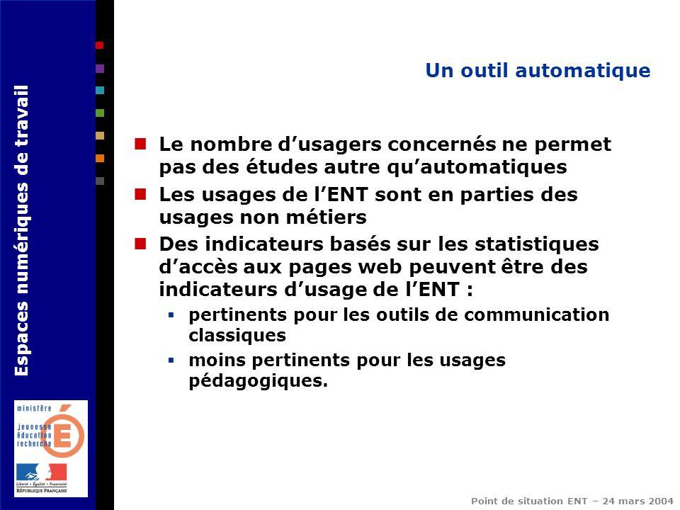 Espaces numériques de travail Point de situation ENT – 24 mars 2004 Type dindicateurs Des indicateurs automatiques dusage et de typologie des usages au niveau des applications : des indicateurs précis mais long à mettre en œuvre.