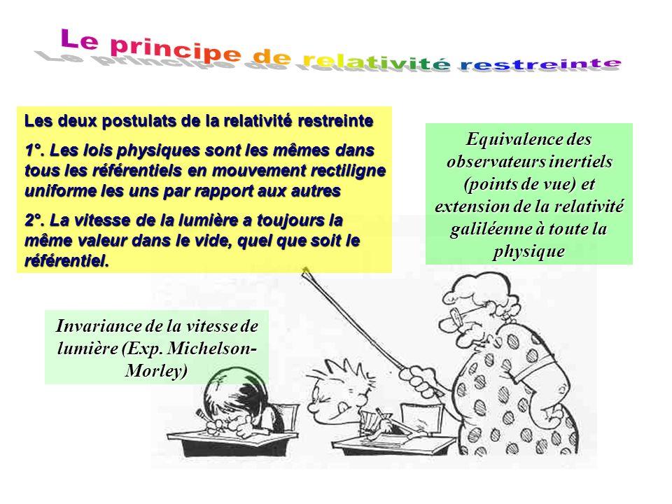 Les deux postulats de la relativité restreinte 1°. Les lois physiques sont les mêmes dans tous les référentiels en mouvement rectiligne uniforme les u