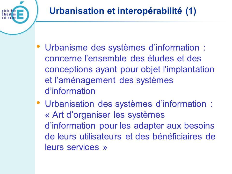 Urbanisation et interopérabilité (1) Urbanisme des systèmes dinformation : concerne lensemble des études et des conceptions ayant pour objet limplanta