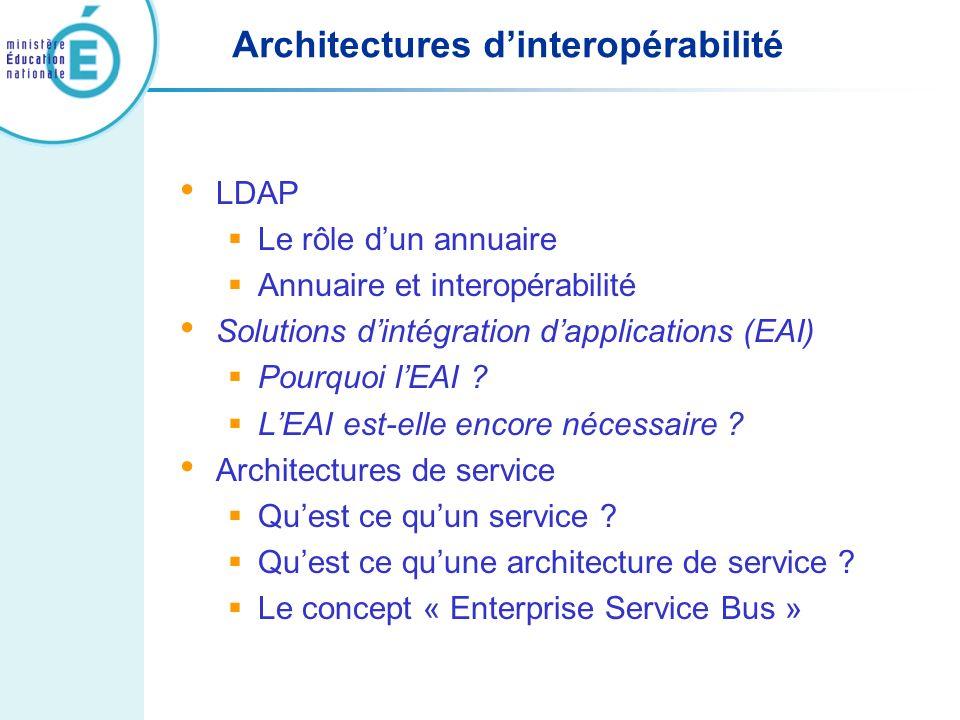 Architectures dinteropérabilité LDAP Le rôle dun annuaire Annuaire et interopérabilité Solutions dintégration dapplications (EAI) Pourquoi lEAI ? LEAI