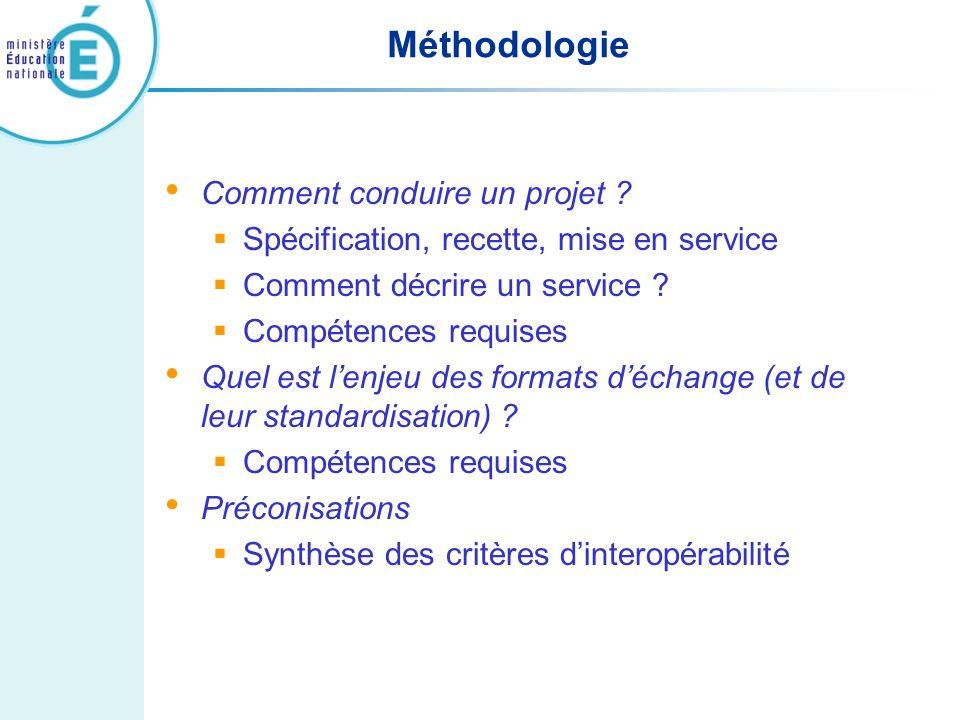 Méthodologie Comment conduire un projet ? Spécification, recette, mise en service Comment décrire un service ? Compétences requises Quel est lenjeu de