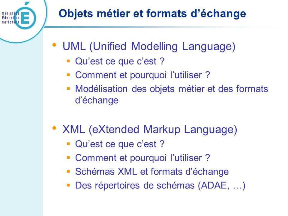 Objets métier et formats déchange UML (Unified Modelling Language) Quest ce que cest ? Comment et pourquoi lutiliser ? Modélisation des objets métier