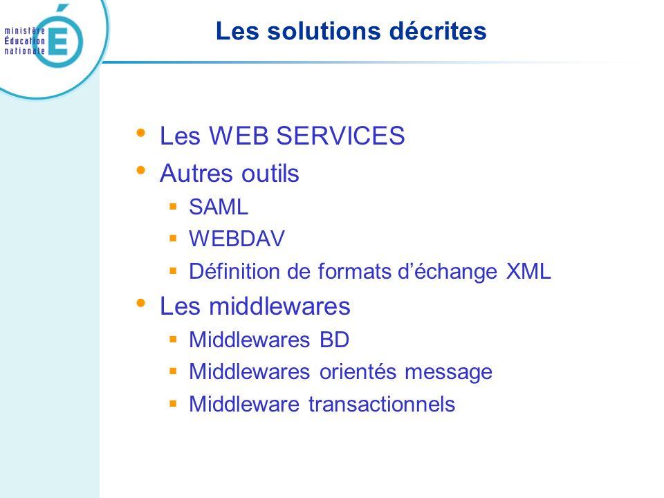 Les solutions décrites Les WEB SERVICES Autres outils SAML WEBDAV Définition de formats déchange XML Les middlewares Middlewares BD Middlewares orient