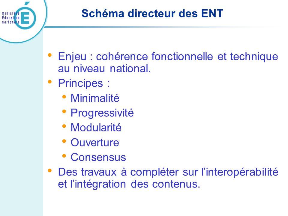 Schéma directeur des ENT Enjeu : cohérence fonctionnelle et technique au niveau national. Principes : Minimalité Progressivité Modularité Ouverture Co