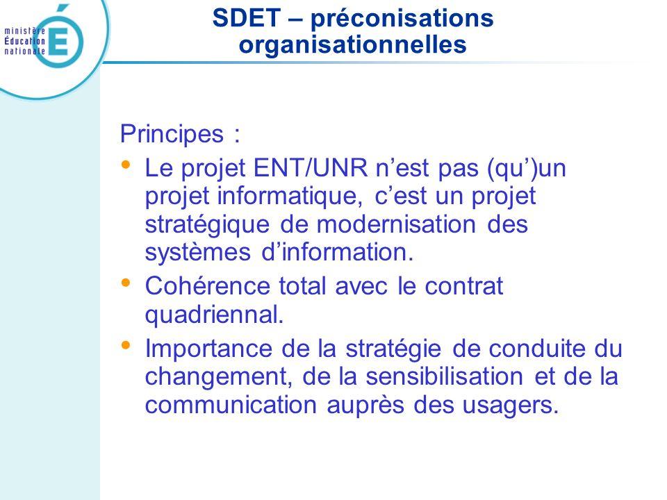 SDET – préconisations organisationnelles Principes : Le projet ENT/UNR nest pas (qu)un projet informatique, cest un projet stratégique de modernisatio