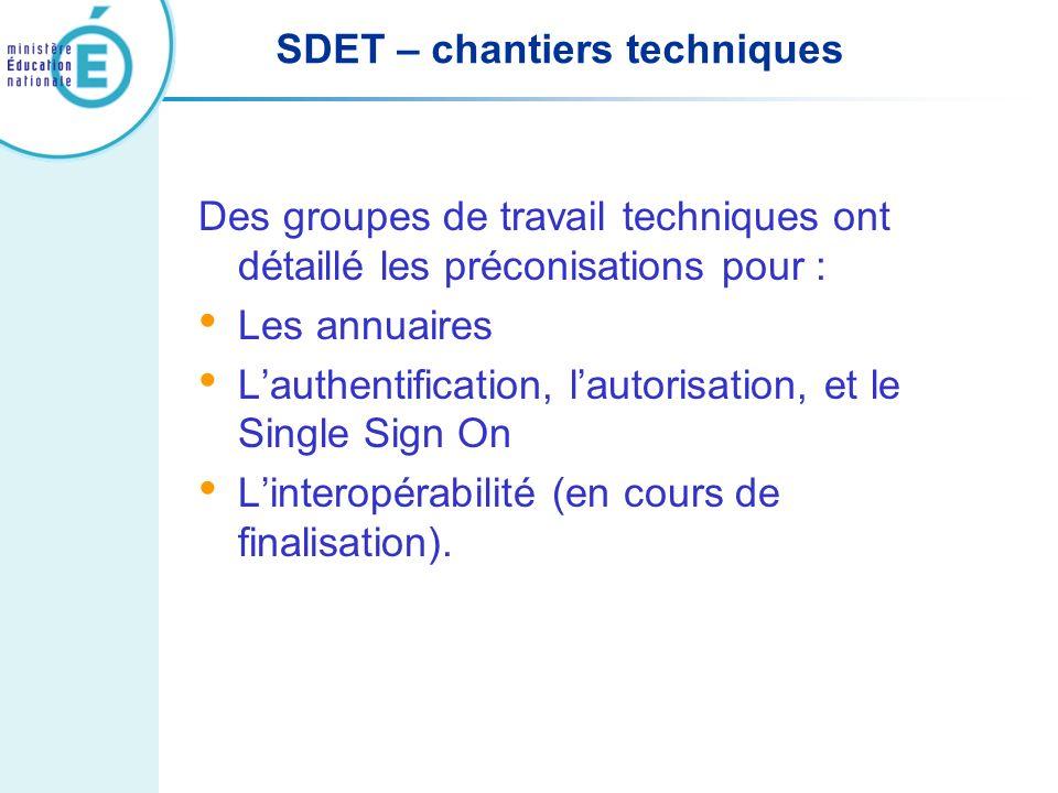 SDET – chantiers techniques Des groupes de travail techniques ont détaillé les préconisations pour : Les annuaires Lauthentification, lautorisation, e