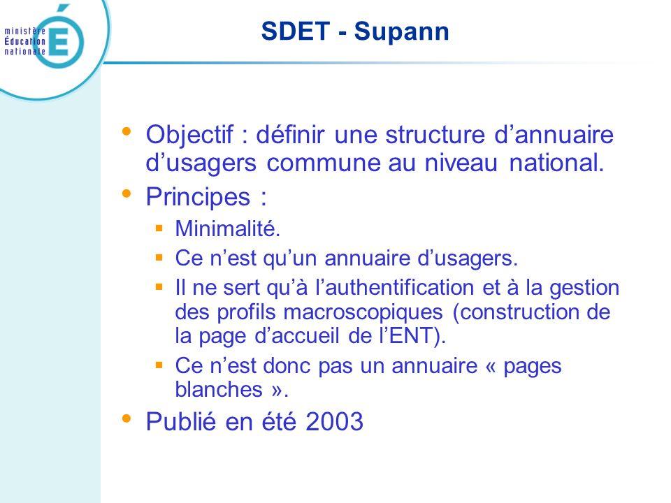 SDET - Supann Objectif : définir une structure dannuaire dusagers commune au niveau national. Principes : Minimalité. Ce nest quun annuaire dusagers.