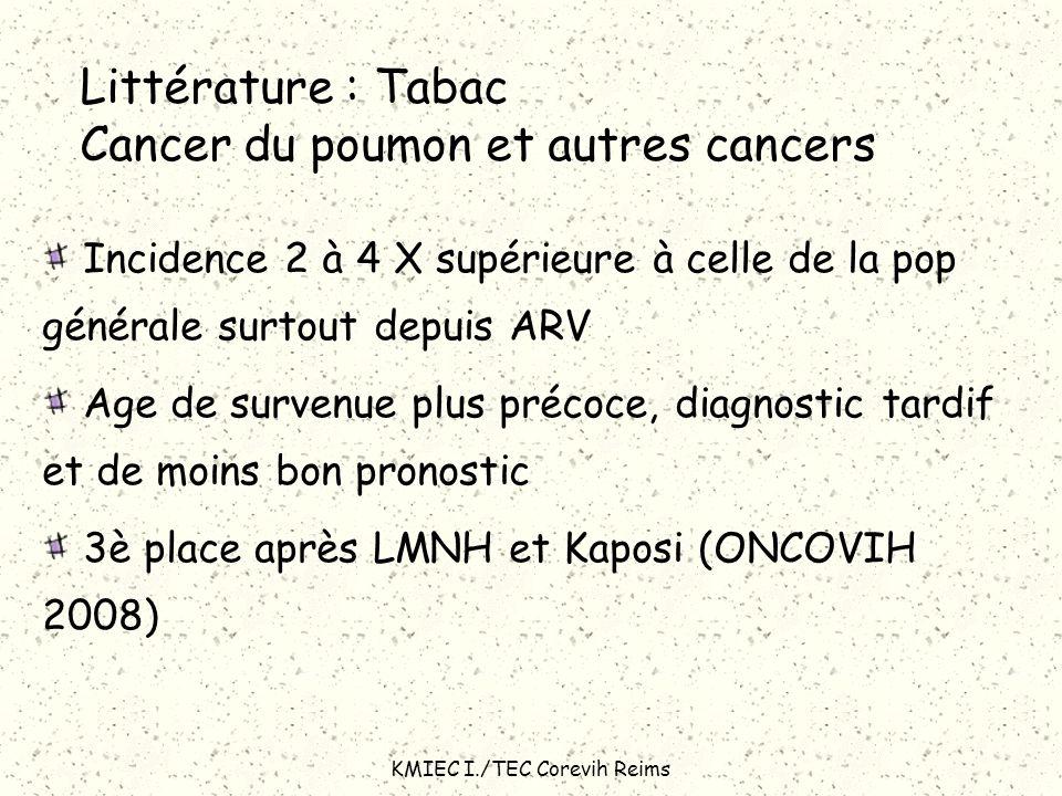 KMIEC I./TEC Corevih Reims Littérature : Tabac Cancer du poumon et autres cancers Incidence 2 à 4 X supérieure à celle de la pop générale surtout depu