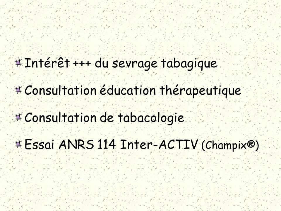 Intérêt +++ du sevrage tabagique Consultation éducation thérapeutique Consultation de tabacologie Essai ANRS 114 Inter-ACTIV (Champix®)