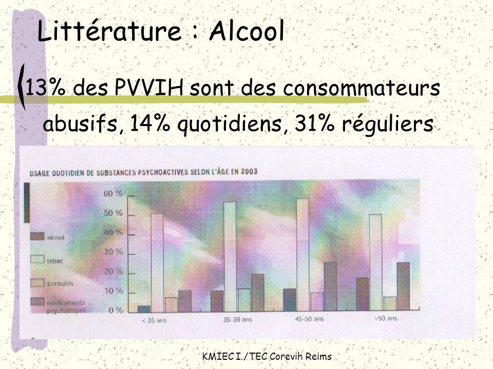 KMIEC I./TEC Corevih Reims Littérature : Alcool 13% des PVVIH sont des consommateurs abusifs, 14% quotidiens, 31% réguliers