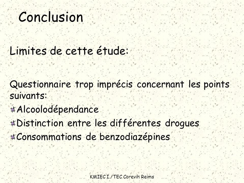 KMIEC I./TEC Corevih Reims Conclusion Limites de cette étude: Questionnaire trop imprécis concernant les points suivants: Alcoolodépendance Distinctio