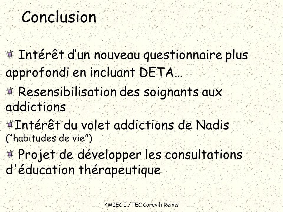 KMIEC I./TEC Corevih Reims Conclusion Intérêt dun nouveau questionnaire plus approfondi en incluant DETA… Resensibilisation des soignants aux addictio