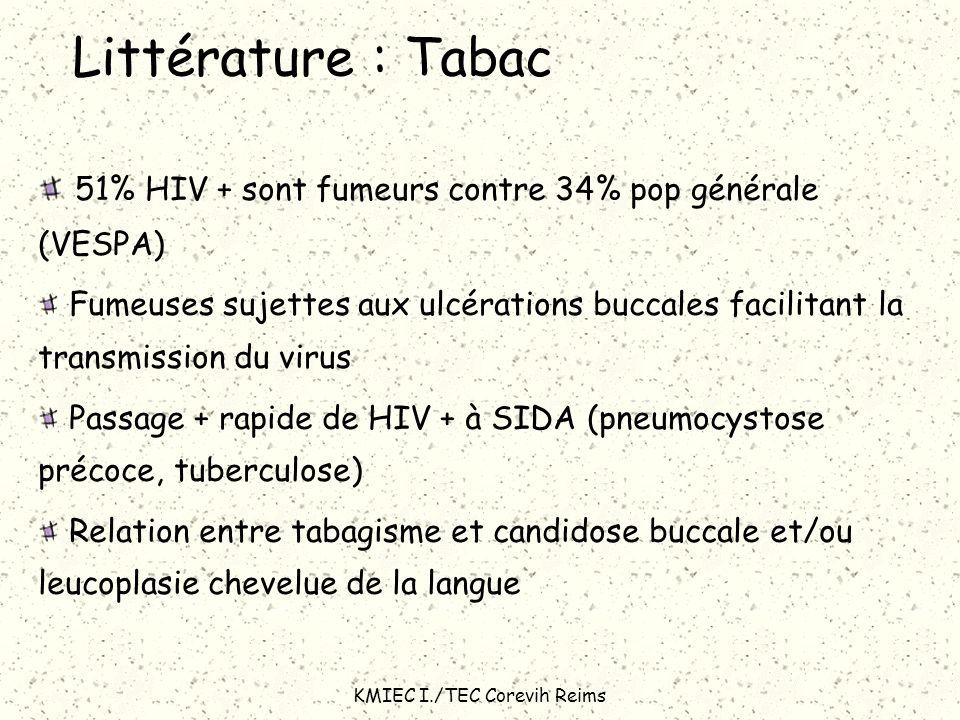 KMIEC I./TEC Corevih Reims Littérature : Tabac 51% HIV + sont fumeurs contre 34% pop générale (VESPA) Fumeuses sujettes aux ulcérations buccales facil