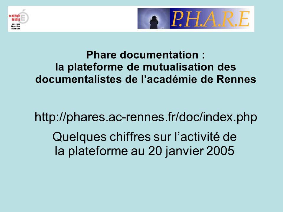 La plateforme est administrée par deux documentalistes de lacadémie : Marc Robial : marc.robial@ac-rennes.fr David Morin : david.morin@morin Sept personnes participent à son animation Phare est une plateforme de travail collaboratif développée par l académie de Rennes http://phares.ac-rennes.fr/_fichiers_/toutatice/docphare/Phare.htm