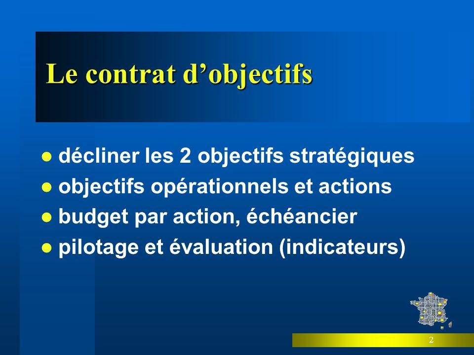2 Le contrat dobjectifs décliner les 2 objectifs stratégiques objectifs opérationnels et actions budget par action, échéancier pilotage et évaluation (indicateurs)