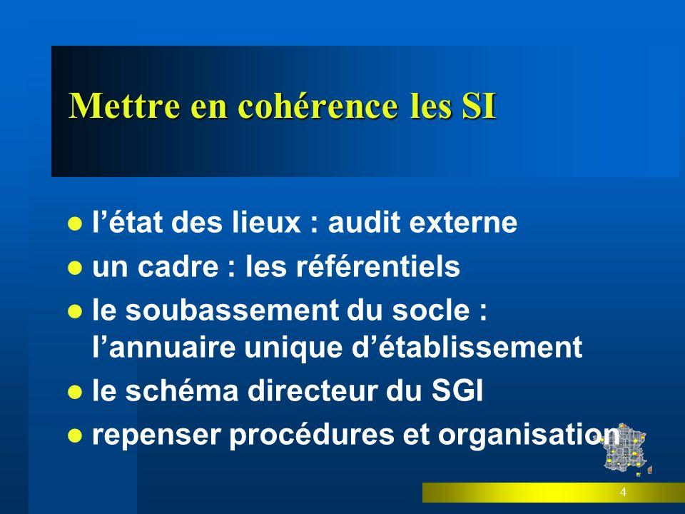 4 Mettre en cohérence les SI Mettre en cohérence les SI létat des lieux : audit externe un cadre : les référentiels le soubassement du socle : lannuaire unique détablissement le schéma directeur du SGI repenser procédures et organisation