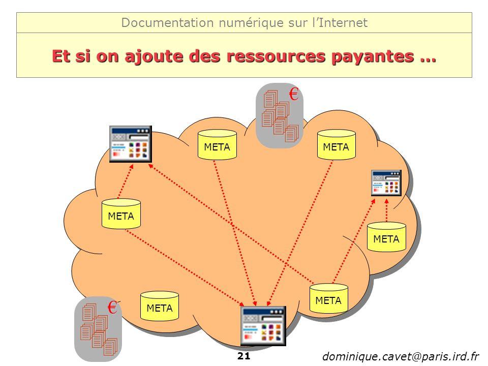 Documentation numérique sur lInternet dominique.cavet@paris.ird.fr 21 Et si on ajoute des ressources payantes … META