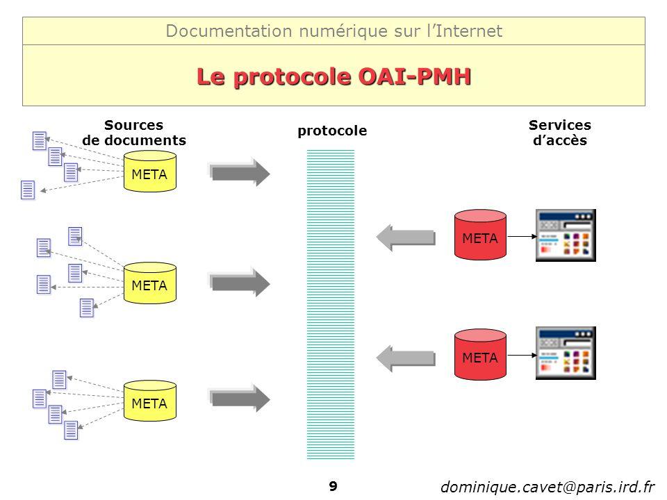 Documentation numérique sur lInternet dominique.cavet@paris.ird.fr 10 Les 6 types de requêtes dans OAI-PMH Qui es-tu .