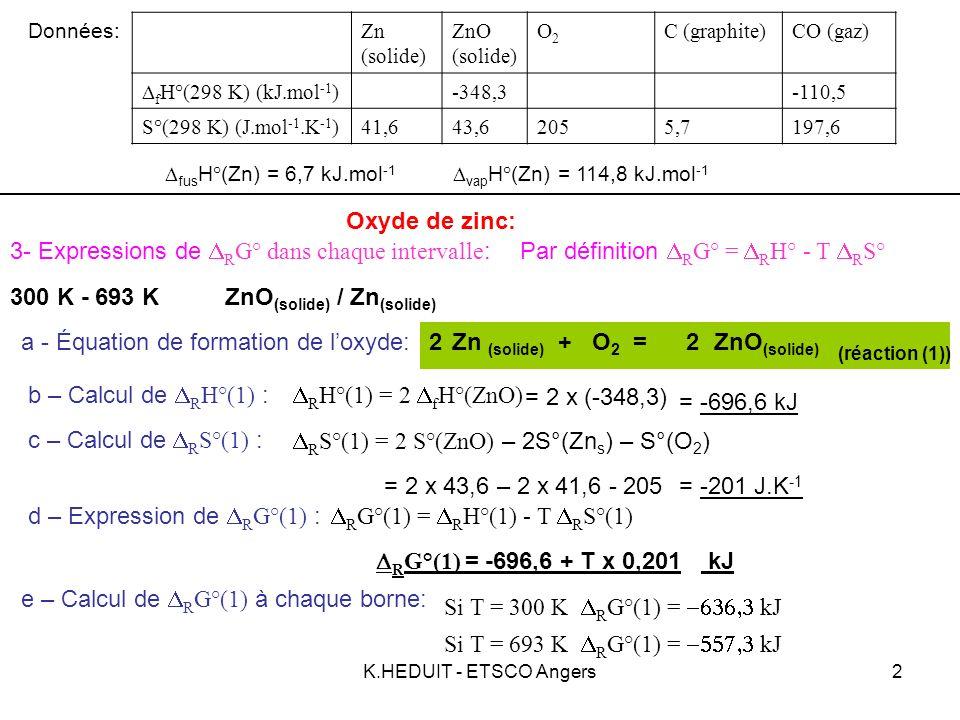 K.HEDUIT - ETSCO Angers3 Zn (solide) ZnO (solide) O2O2 C (graphite)CO (gaz) f H°(298 K) (kJ.mol -1 ) -348,3-110,5 S°(298 K) (J.mol -1.K -1 )41,643,62055,7197,6 fus H°(Zn) = 6,7 kJ.mol -1 vap H°(Zn) = 114,8 kJ.mol -1 Données: ZnO (solide) / Zn (liquide) 693 K - 1180 K a - Équation de formation de loxyde:Zn (liquide) + O 2 = ZnO (solide) 22 (réaction (1)) b – Calcul de R H°(1) : R H°(1) = -2 fus H°(Zn) + R H°(1) = - 2 x 6,7 - 696,6= -710 kJ c – Calcul de R S°(1) : R S°(1) = -2 fus H°(Zn) + R S°(1) = -2 x 6,7.10 3 -201= -220 J.K -1 d – Expression de R G°(1) : R G°(1) = R H°(1) - T R S°(1) R G°(1) = -710 + T x 0,220 kJ e – Calcul de R G°(1) à chaque borne: Si T = 693 K R G°(1) = kJ Si T = 1180 K R G°(1) = kJ R H°(1).