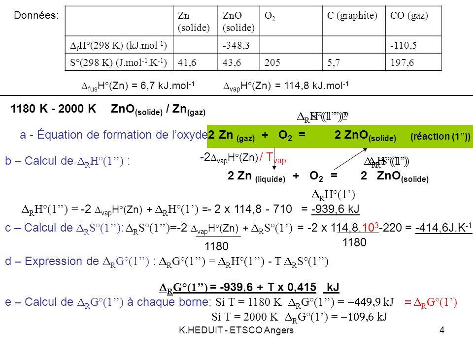K.HEDUIT - ETSCO Angers5 DIAGRAMME ELLINGHAM DES OXYDES DE ZINC ET CO ENTRE 300 K ET 2000 K 1- Espèces mises en jeu: Monoxyde de carbone: CO Zn (solide) ZnO (solide) O2O2 C (graphite)CO (gaz) f H°(298 K) (kJ.mol -1 ) -348,3-110,5 S°(298 K) (J.mol -1.K -1 )41,643,62055,7197,6 Données: CO (gaz) 300 K - 2000 K CC (solide) 300 K - 2000 K 2- « Couples » mis en jeu: CO (gaz) / C (solide) 300 K - 2000 K 3- Expression de R G° : a - Équation de formation de loxyde: b – Calcul de R H°(2) : c – Calcul de R S°(2) : d – Expression de R G°(2) : e – Calcul de R G°(2) à chaque borne: C (solide) + O 2 = CO (gaz) 2 (réaction (2)) R H°(2) = 2 f H°(CO) = 2 x (-110,5)= -221 kJ R S°(2) = 2 S°(CO) – 2S°(C s ) – S°(O 2 ) = 2 x 197,6 – 2 x 5,7 - 205= 178,8 J.K -1 R G°(2) = R H°(2) - T R S°(2) R G°(2) = -221 - T x 0,179 kJ Si T = 300 K R G°(2) = kJ Si T = 2000 K R G°(2) = kJ 2