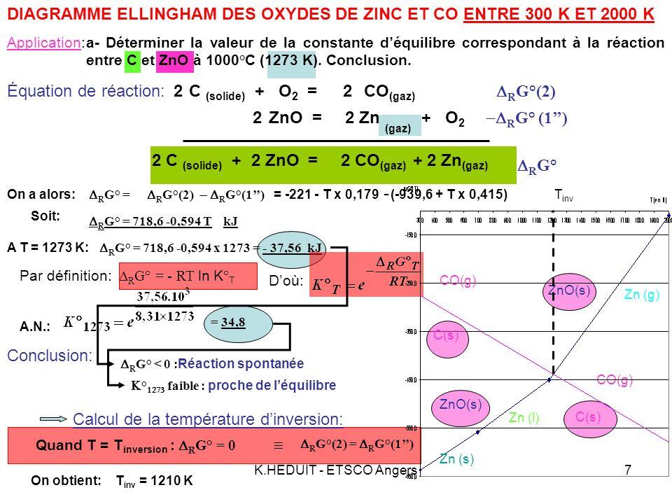 K.HEDUIT - ETSCO Angers7 ZnO = 2 Zn + O 2 2 (gaz) Application: DIAGRAMME ELLINGHAM DES OXYDES DE ZINC ET CO ENTRE 300 K ET 2000 K Équation de réaction